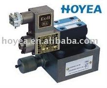 Explosion isolation cartridge valve
