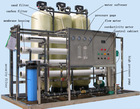 High Quality Water Filter System for Home