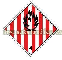 Clase 4 de los carteles de los hazchems del sólido inflamable