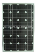18V 75W high efficiency solar panel with ISO.CE.IEC.RoHS.TUV.INMETRO certificates