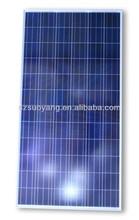 high efficiency 5-320watt solar panel with ISO,CE,IEC61215/61730,RoHS,TUV,INMETRO certificates