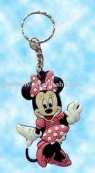 Famous Cartoon 3D keychain/soft pvc keychain/EVA keychain