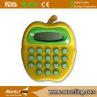 Apple Mouth Calculator