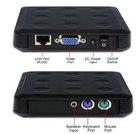thin client,wholesale mini pc case,fanless pc SPEED-3100B