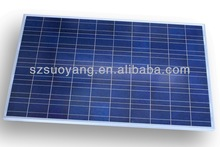 A grade solar panel with ISO9001:2008,CE,IEC61215/61730,RoHS,TUV,INMETRO certificates.