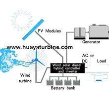 Casa solar generador de energía eólica 1000w-20kw