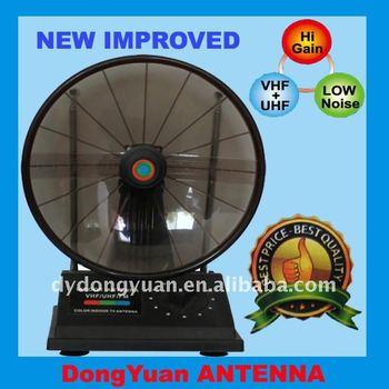 antenas para tv