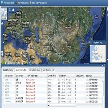 Webdesigning GPS Tracking Software