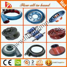 304 316 stainless steel impeller