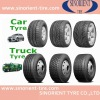 world tyre market