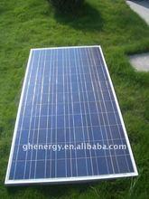 150w 12v solar panel for sale india market