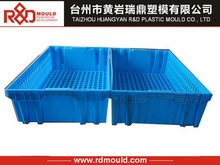 China turnover crate mold