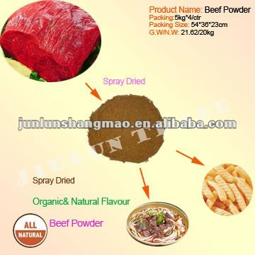 natural healthy beef powder