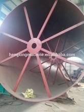 rotary kiln model, rotary kiln technical parameters