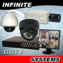 Sony CCTV Cameras