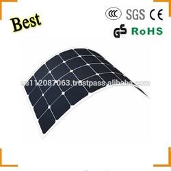 flexible transparent thin film solar panel with CE,TUV,UL,MCS