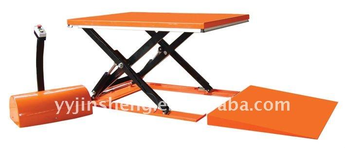 Photo Southworth Lift Tables Images