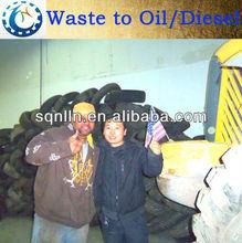 hot sales scrap tyre pyrolysis plant