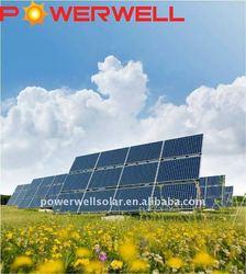Poly-Crystalline Solar Module