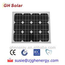 10w 15w 20w 12v solar panel