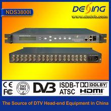 NDS3800I IP decoder
