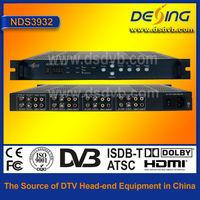 high integrated DVB-S/S2 FTA satellite receiver ,