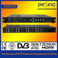 DVB-S2/S professional IRD, FTA receiver