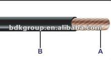 China H07Z1-K fire retardant cable
