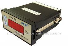 Digital Loop powered Indicator MSLPM-30