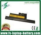 Original for IBM Lenovo ThinkPad X60 X60S X61 X61S Series laptop battery case