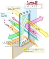 4mm-10mm Temperable Online/Offline LOW-E GLASS with CE&ISO certificate