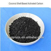 dust/face mask active carbon