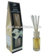 Supply Vehicle Air Purifiers,Aroma Reed Diffuser,Fragrance Freshener
