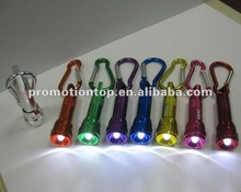 hot sell mini led keychain light for promotion
