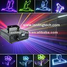 L250RGB-Full color RGB ILDA laser projector