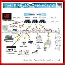 PSTN/GSM/GPRS/3G alarm system monitoring station web-based