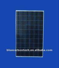 Hot price per watt 220W pv panels