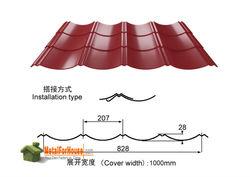 Shanghai Steel Corrugated roof tile