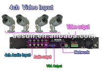 4ch network home surveillance DVR kits 420TVL cameras