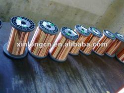 enameled copper wire diameter