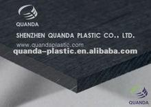 sheet Plastic