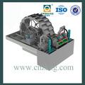 Caliente venta de arena giratorio arandela fábrica de China