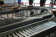 Steel Food Grade Roller Conveyor System