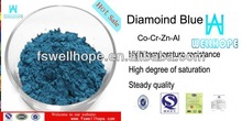 Diamoind Blue Violet Safety Nonflammable Glow in the Dark Pigment