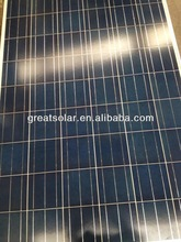 Portable 150W Poly Solar Panel with Technical Skill Manufactures in China
