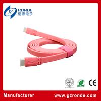 Mini HDMI To Displayport Cable