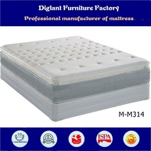 Euro top pocket spring soft mattress
