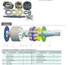 B7 hydraulic pump, B7-3 Excavator main pump and spare parts for Uchida Rexroth A10VD43SR1RS5.