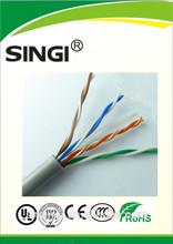 STP/FTP/SFTP /UTP cat5 & cat5e Lan cable,cat6 lan cable