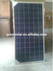 Top Quality Greatsolar Best Price Poly 12V 300W Solar Panel